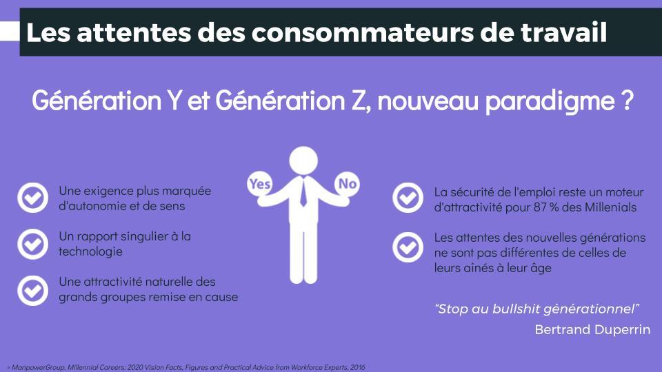 Génération Y et Génération Z, nouveau paradigme ?