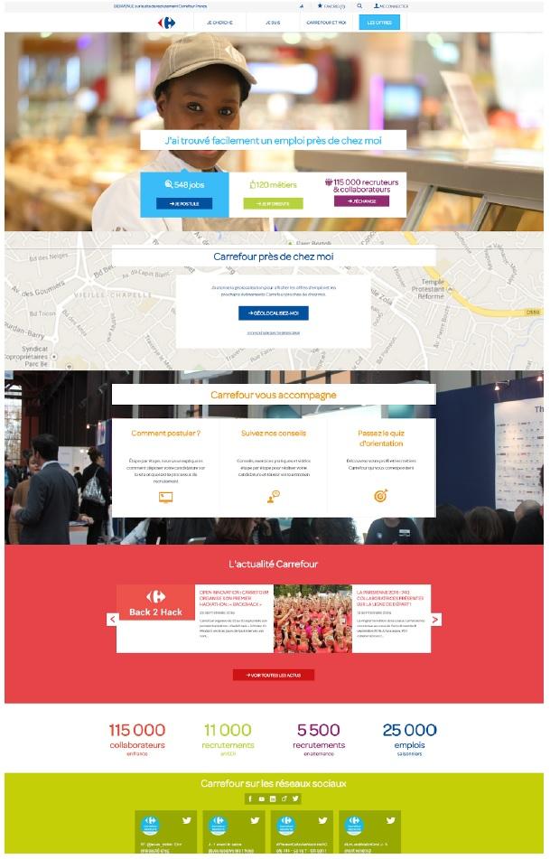 Site carrières Carrefour