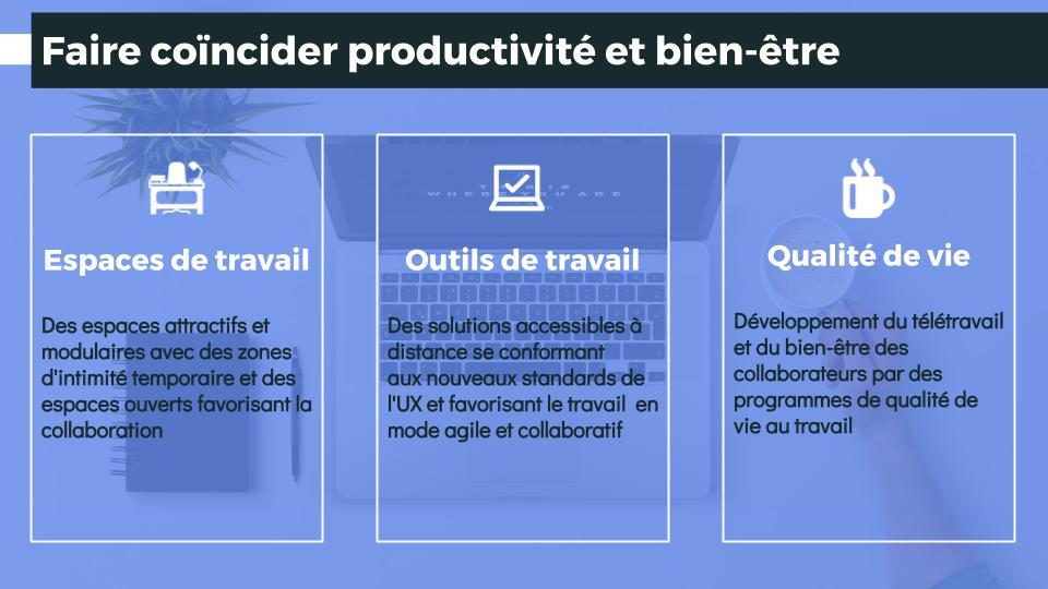 Faire coïncider productivité et bien-être
