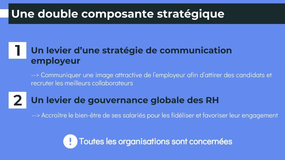 La marque employeur : une double composante stratégique